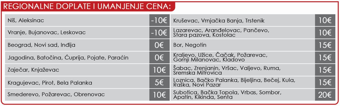 Vila Sofia Cenovnik
